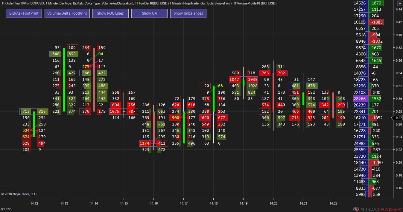 New version of TradingFuturo Order Flow Professional 30.30   PipFlow ...